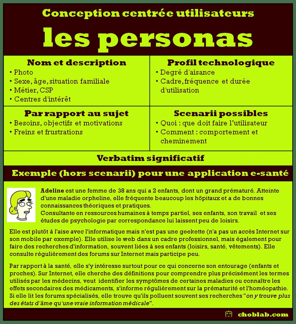 personas : modèle et exemple concret