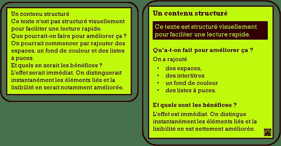 structuration de contenu et ergonomie