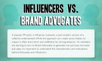 influencers contre ambassadeurs vignette