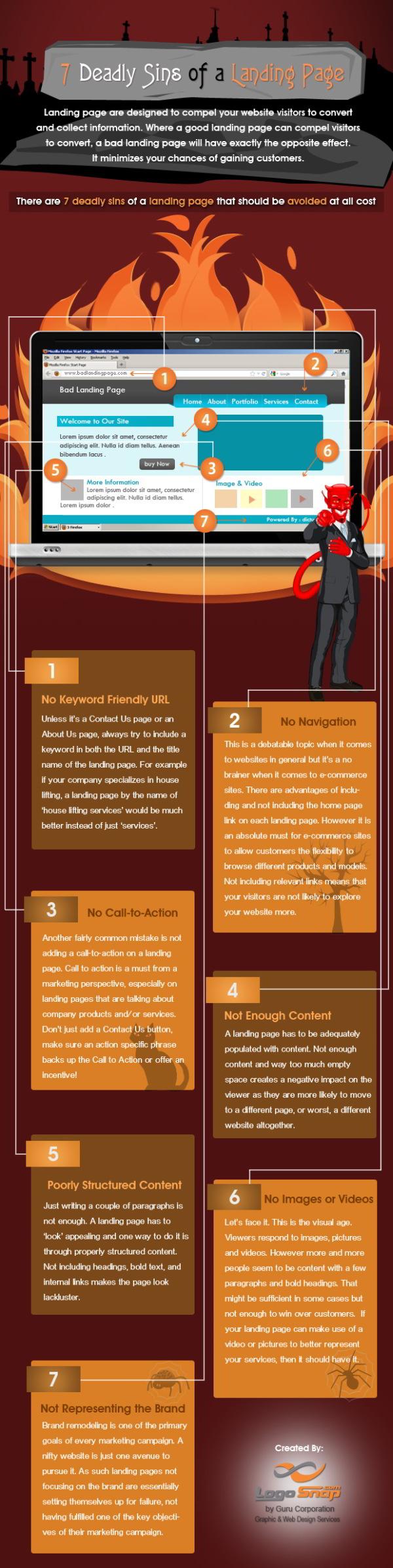 Landing page : les 7 péchés capitaux