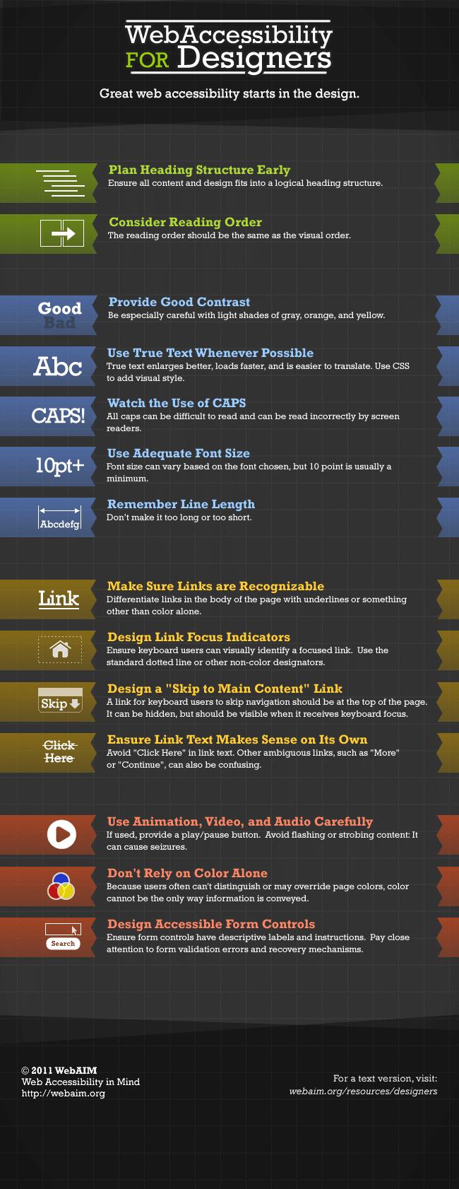 L'accessibilité pour les web designers [infographie]