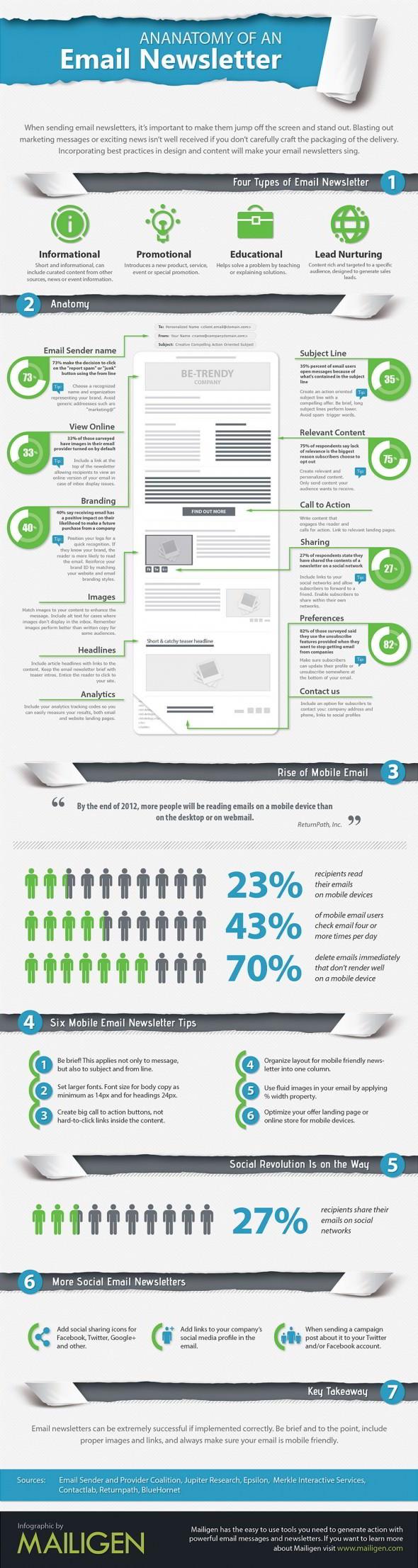 Emailing et Newsletter - les meilleures pratiques