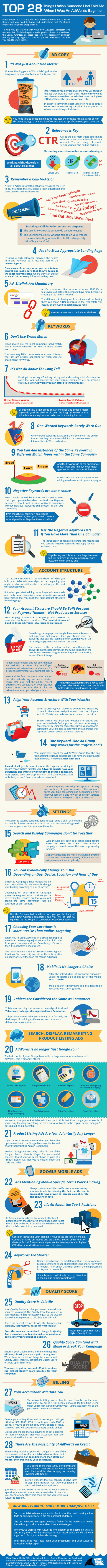 Google AdWords infographie