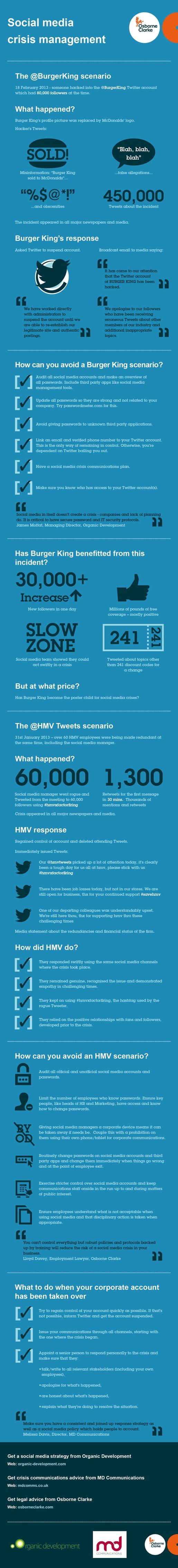 Gestion de crise et médias sociaux