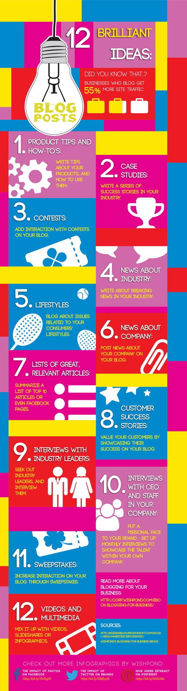 12 idées de billets pour un blog d'entreprise - infographie