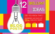 blogs-entreprise-12-idees-articles_vignette