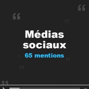 vizify-twitter-chob-topics