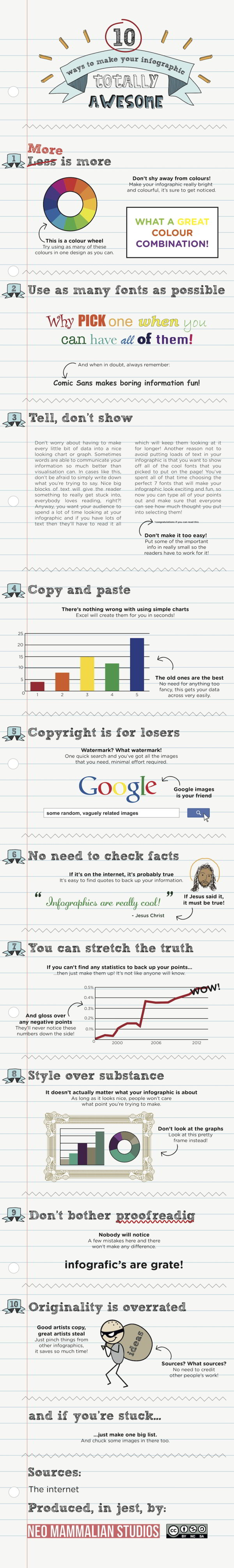 Comment rater les infographies
