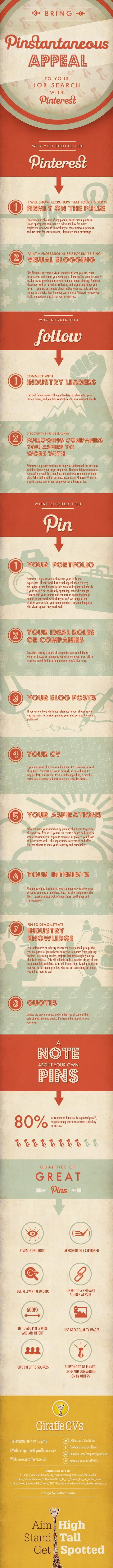 Pinterest et la recherche d'emploi #infographie