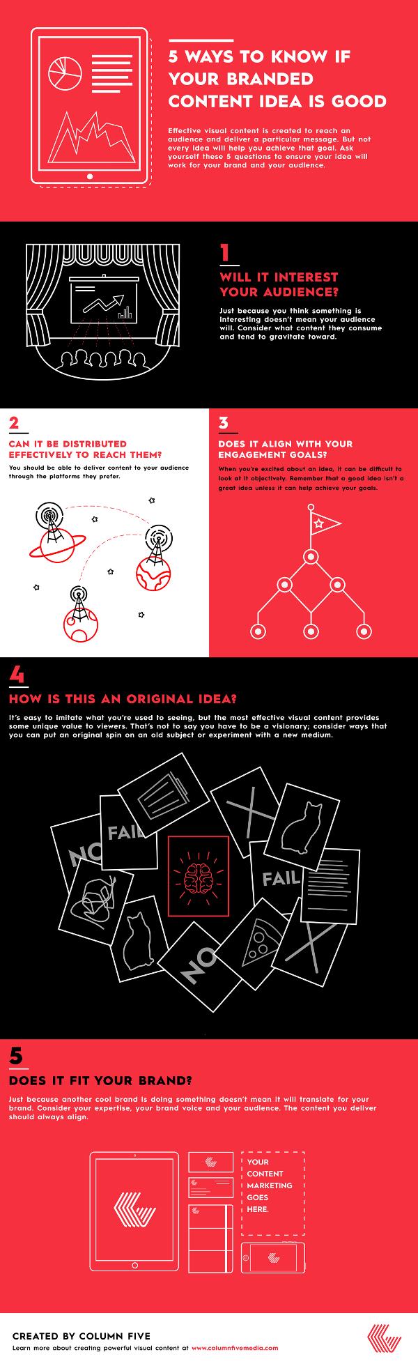 Brand content infographic