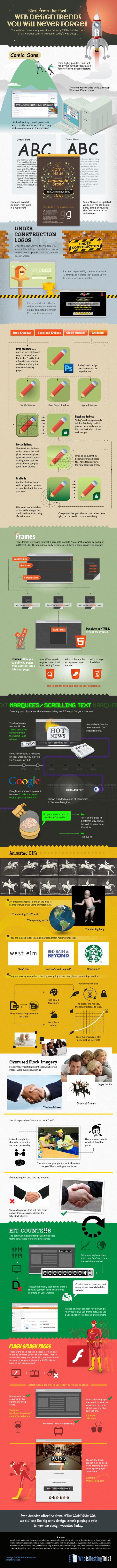 web design : le retour des tendances d'hier #infographie