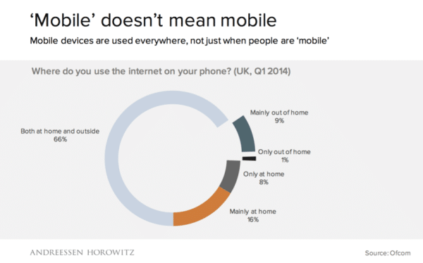 mobile-doesnt-mean-mobile