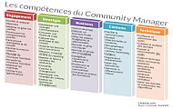CM-competences--vignette