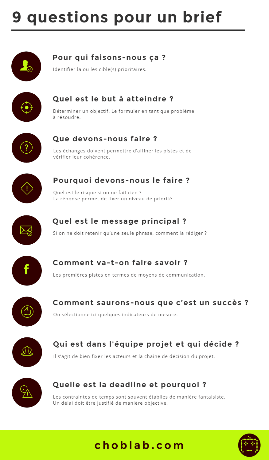 Faire un brief en 9 questions #infographie