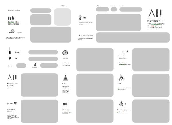 MethodKit-ProjectCanvas-fr-preview