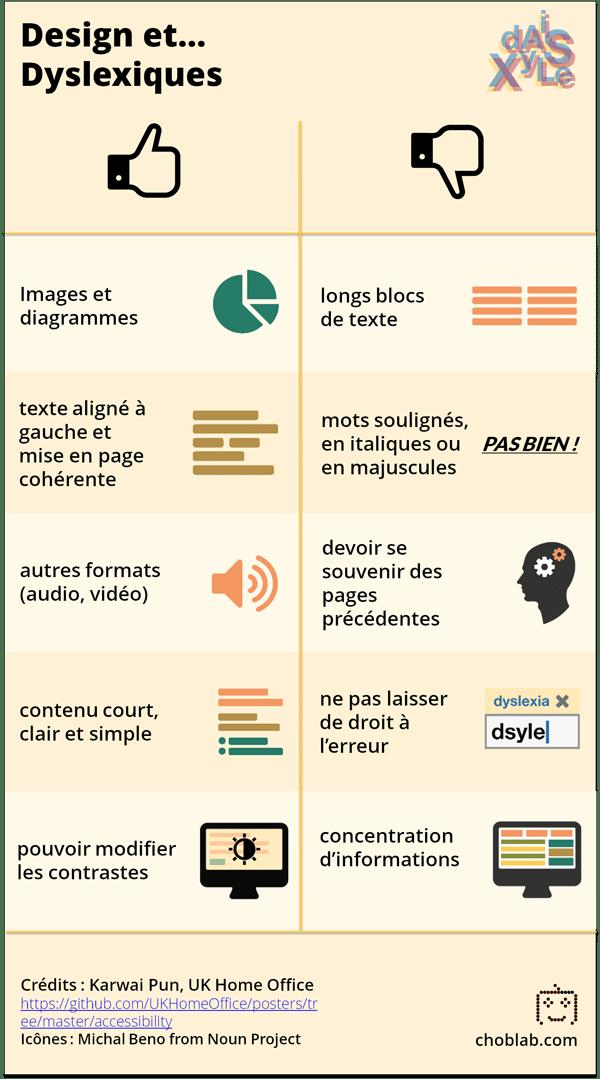 Design accessible pour les dyslexiques - infographie