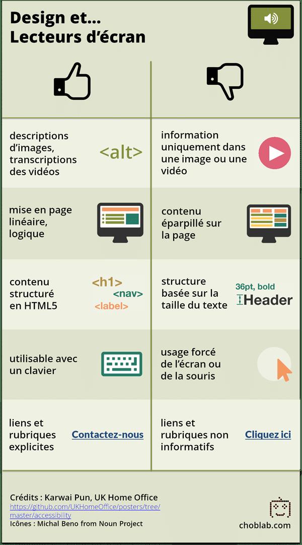 Design accessible pour les lecteurs d'écran - infographie