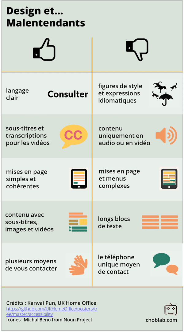 Design accessible pour les malentendants - infographie