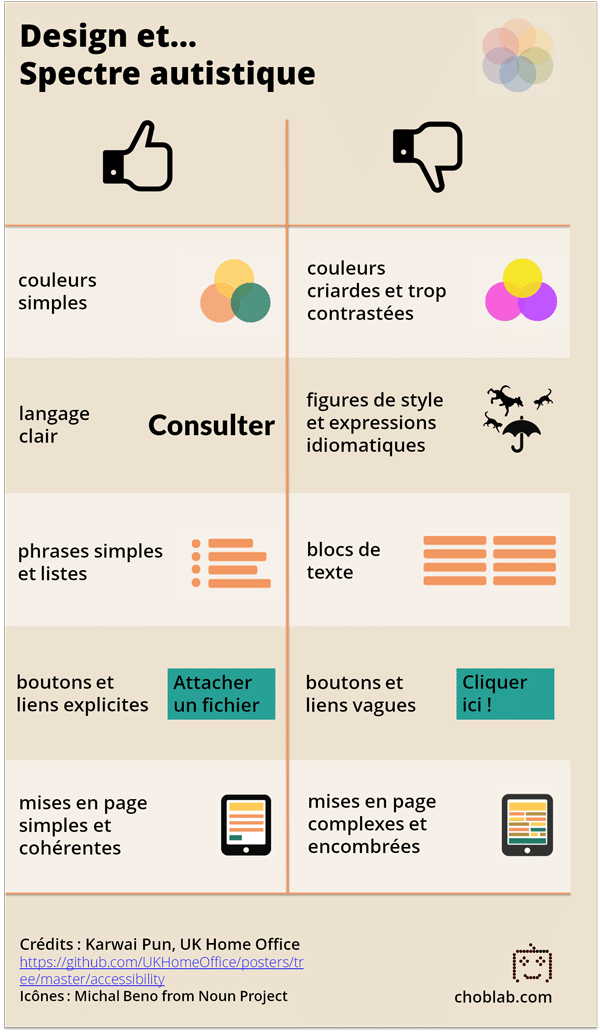 Design accessible pour le spectre autistique - infographie
