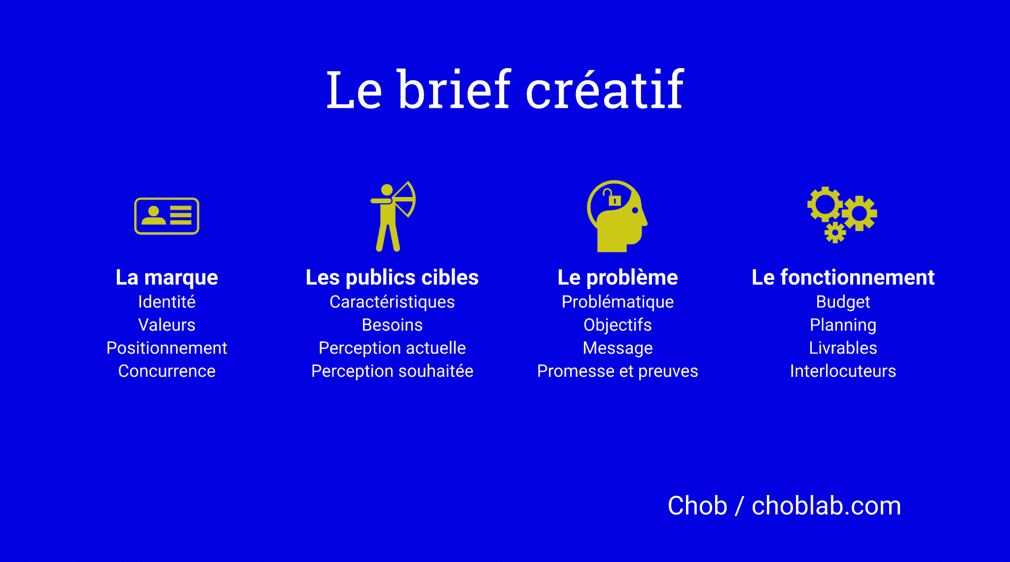Comment Rediger Un Brief Creatif De Qualite Exemple Et Modele
