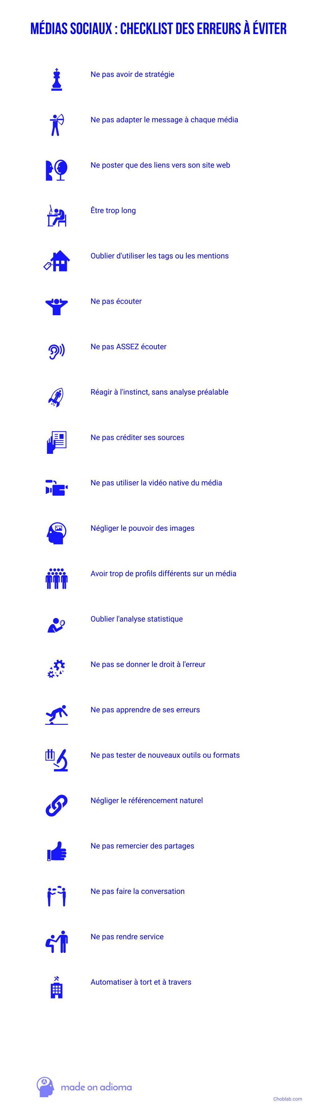 Médias sociaux : checklist des erreurs à éviter #infographie Choblab