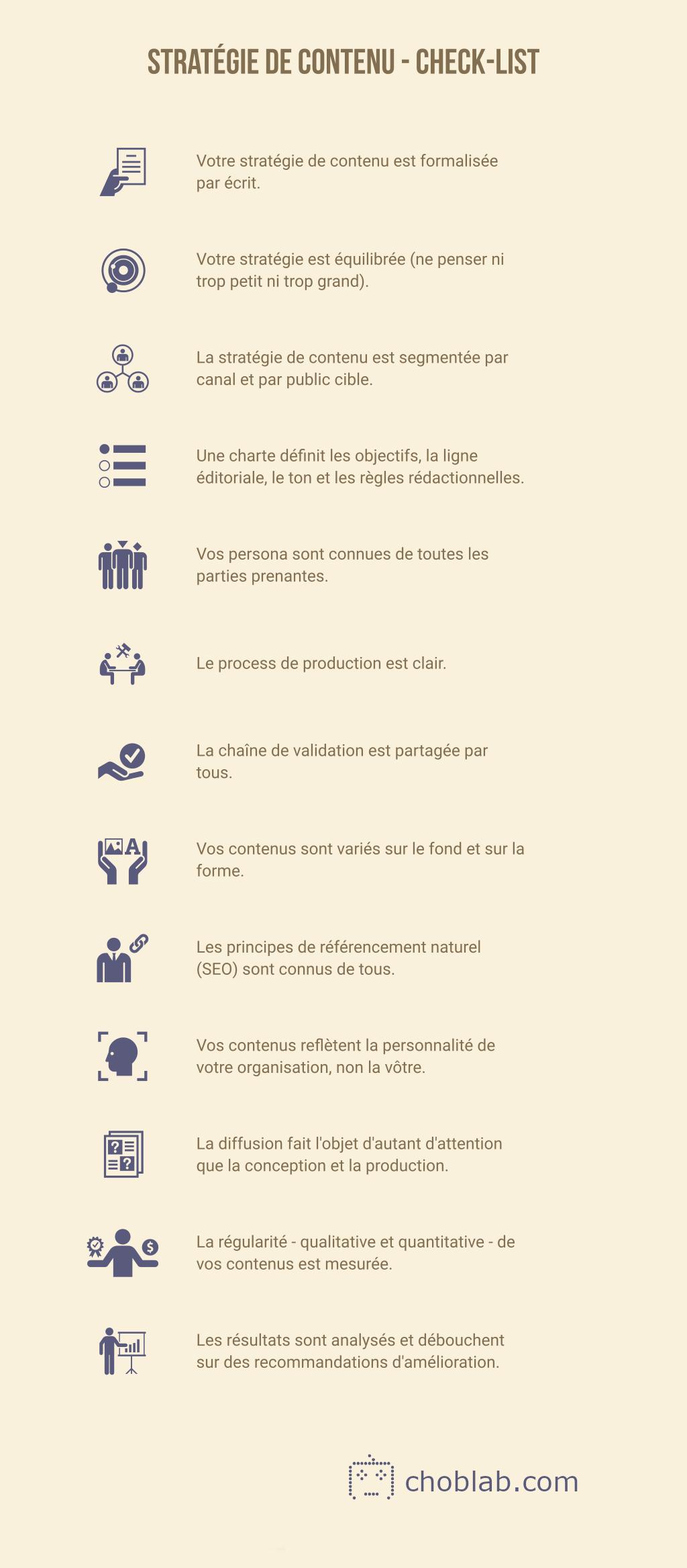 Stratégie de contenu - check-list #infographie