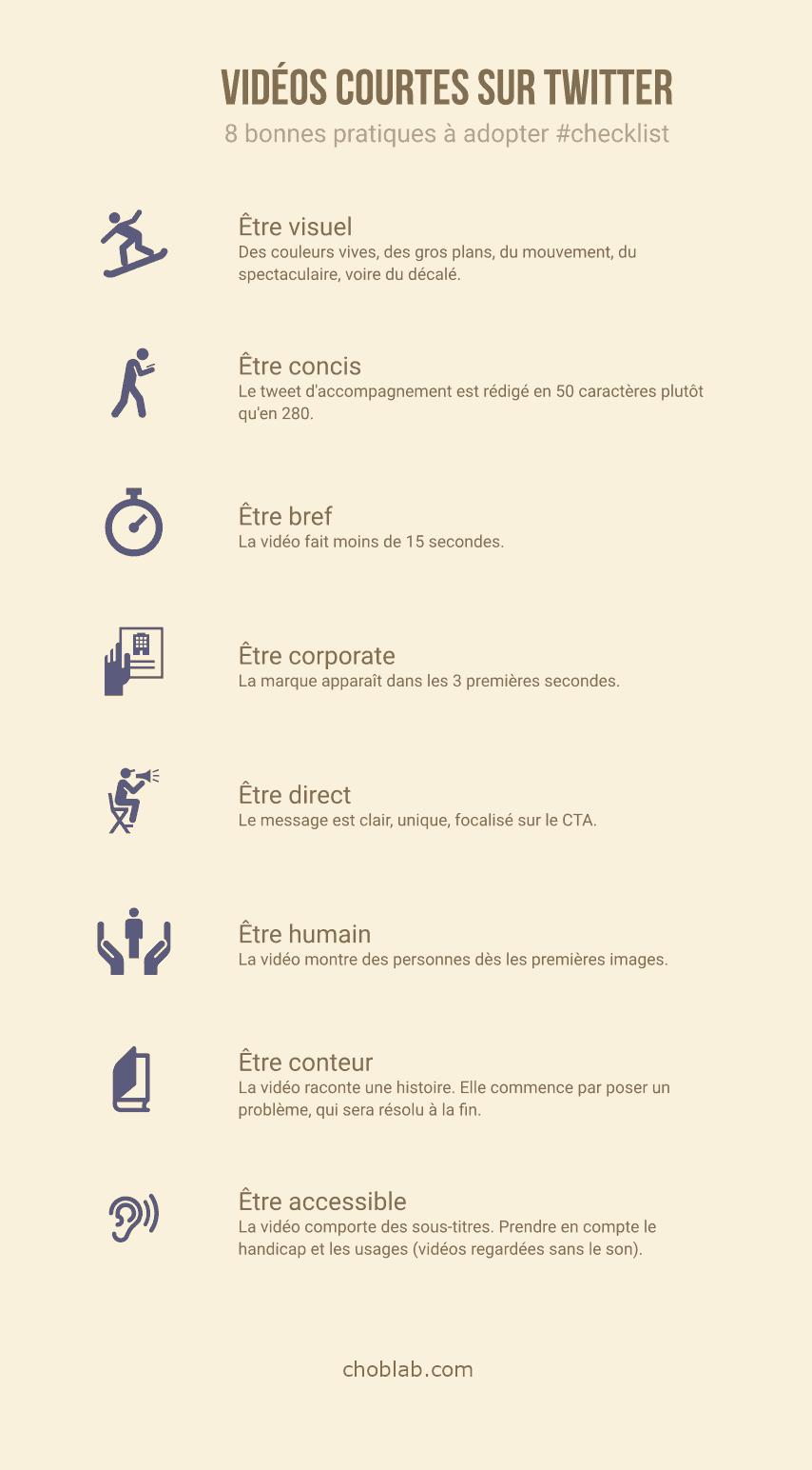 Vidéos courtes sur Twitter : 8 bonnes pratiques à adopter #checklist #infographie