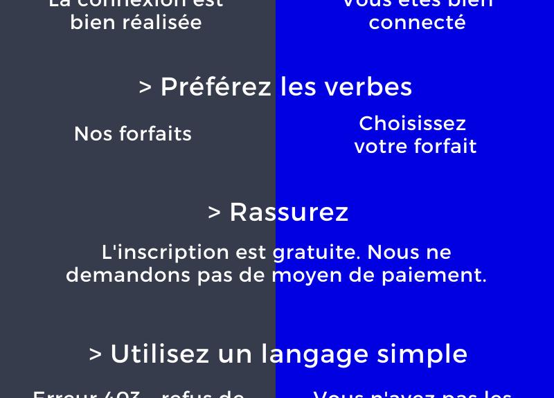 Optimiser le Micro-rédactionnel: conseils pratiques - infographie by choblab