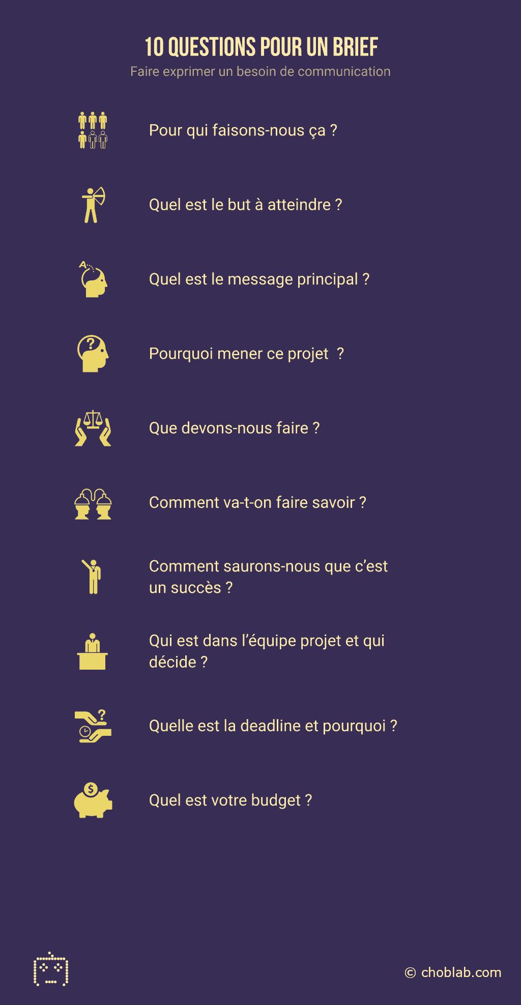 10 questions pour un brief de communication - infographie Choblab